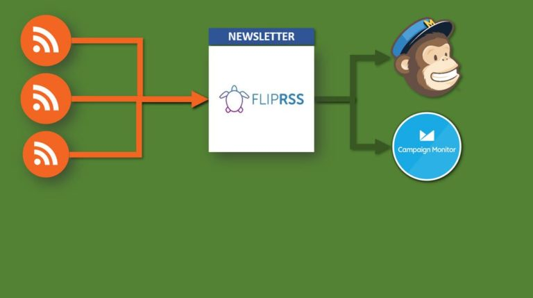Flip RSS introduces multi-RSS to Email custom templates